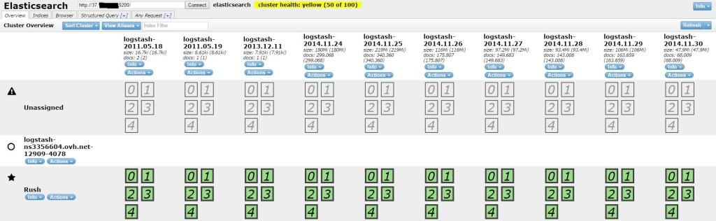 elasticsearch-head gibts auf GitHub und ist nur eines der vielen Client-Programme für die restAPI