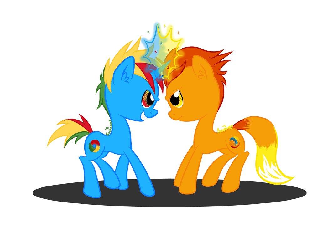 Chrome hat Firefox deutlich überholt
