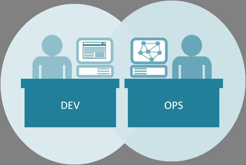Zu viele Entwickler – zu wenige Operator. Gemeinsame Automatisierung als Knackpunkt.